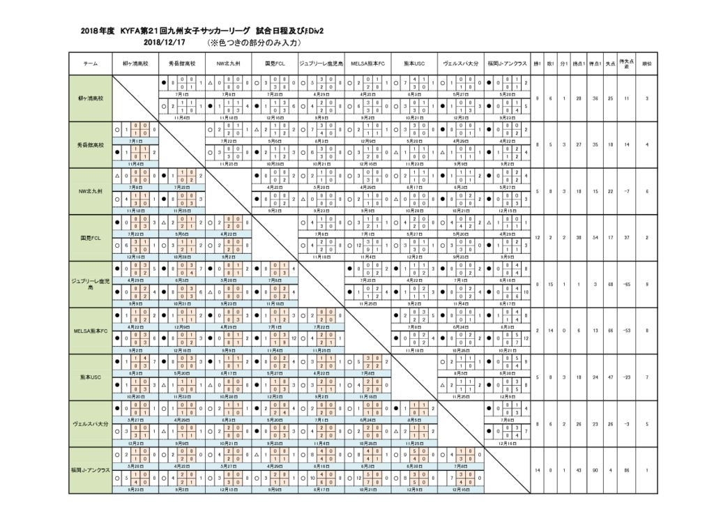 QL2018-2-seiseki(end)のサムネイル