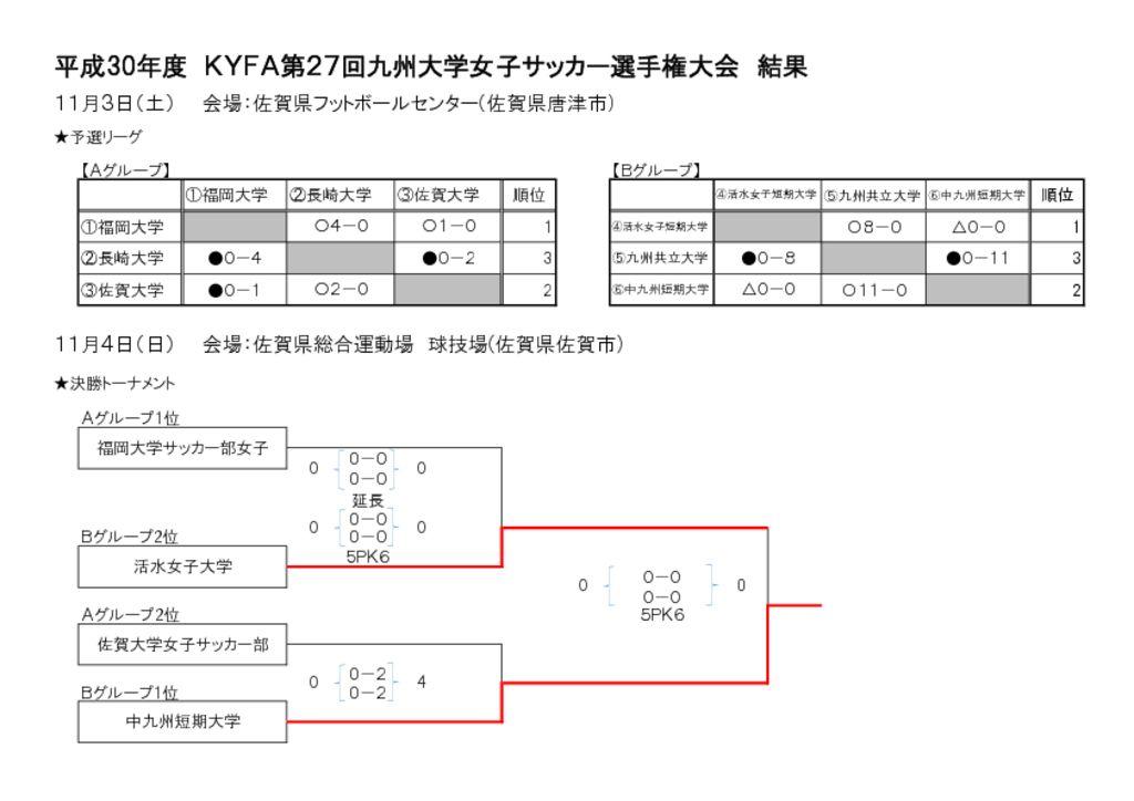 2018-daigaku-kekka11.4のサムネイル