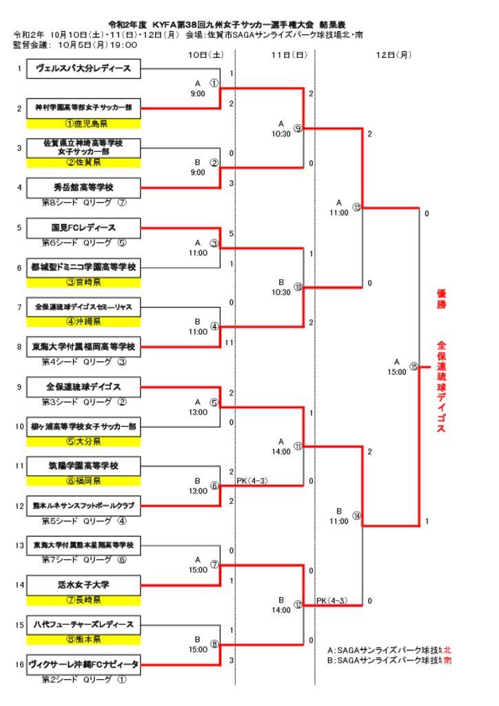 2020_no38-kyusyu-jyoshiのサムネイル